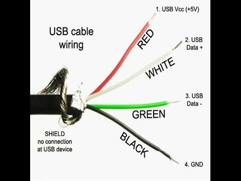 Usb Schematic Wiring | Wiring Diagram Info on usb keyboard schematic, usb hub schematic, usb pin out data, usb schematic diagram, ps2 to usb schematic, usb 2.0 schematic, usb wiring schematic, usb power schematic, usb cable schematic, usb cable pin out, micro usb schematic,